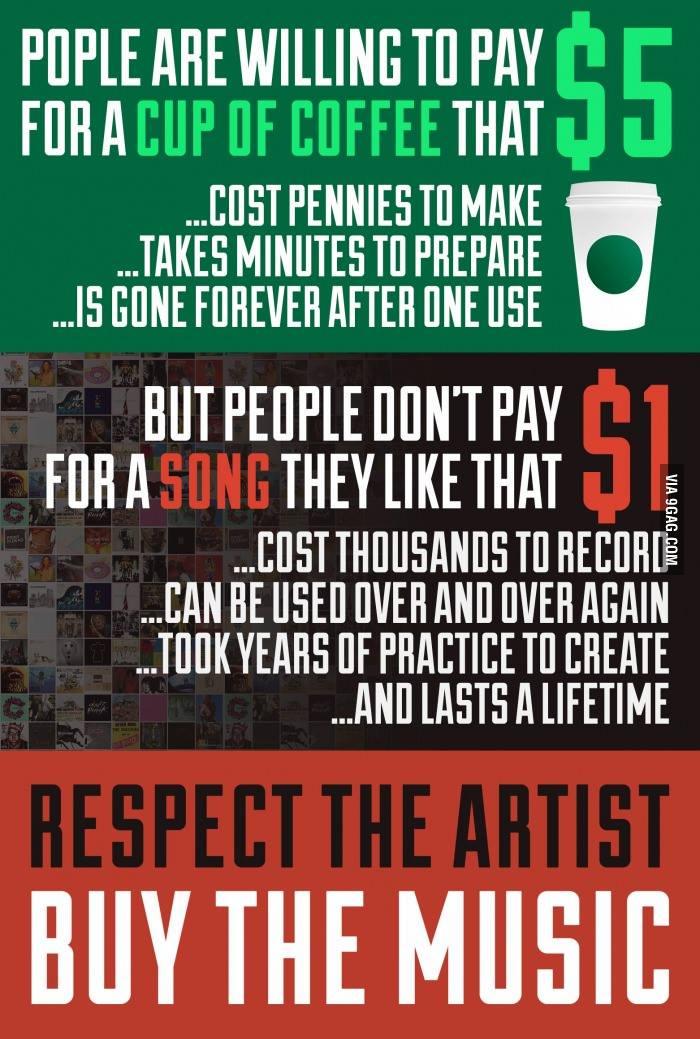 BuyTheMusic
